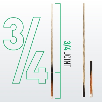 3/4 Joint Cues