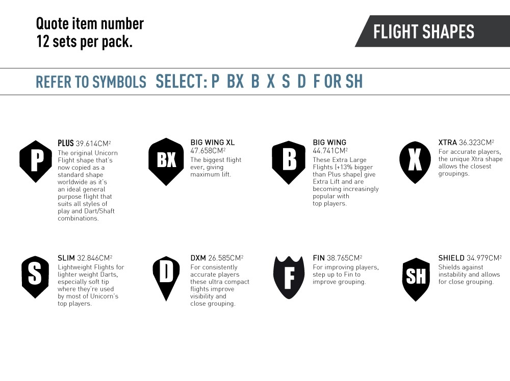 5facfc6aef67 Classic Flights - Comet Blue Official Online Store